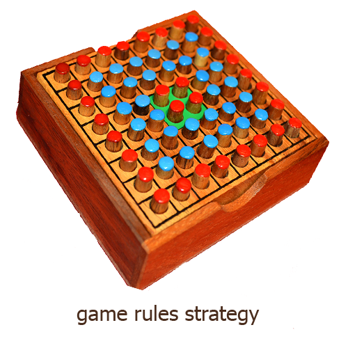 game rules for strategie games in samanea wood